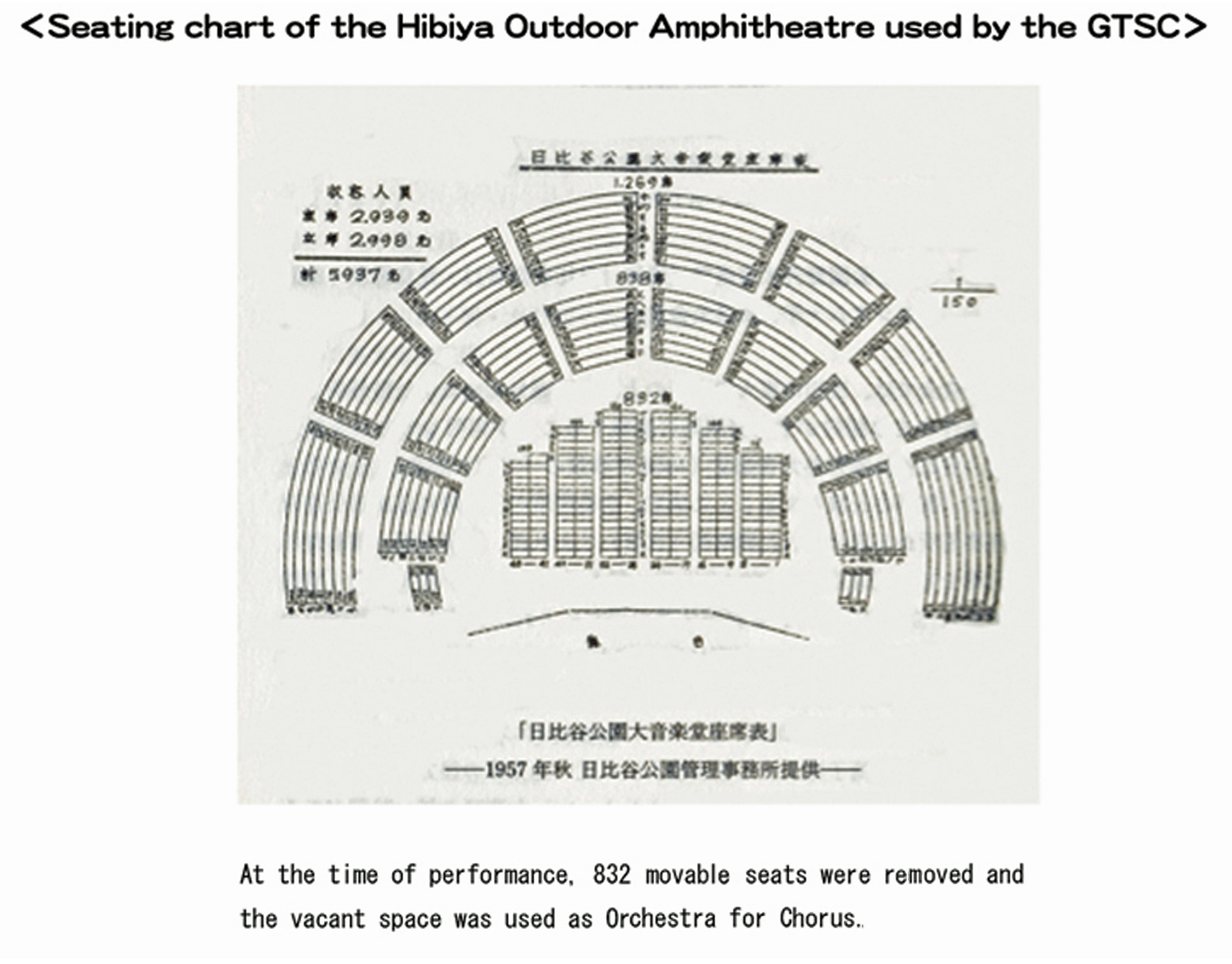 Hibiy outdoor Amphitheater